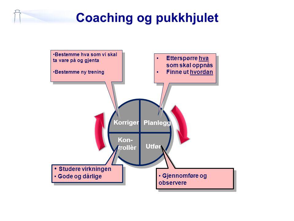 Coaching og pukkhjulet Planlegg Utfør Kon- trollèr Korriger • Gjennomføre og observere • Studere virkningen • Gode og dårlige • Studere virkningen • G