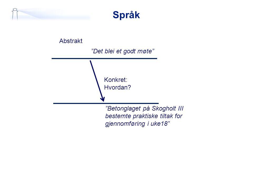 """Språk Abstrakt Konkret: Hvordan? """"Det blei et godt møte"""" """"Betonglaget på Skogholt III bestemte praktiske tiltak for gjennomføring i uke18"""""""