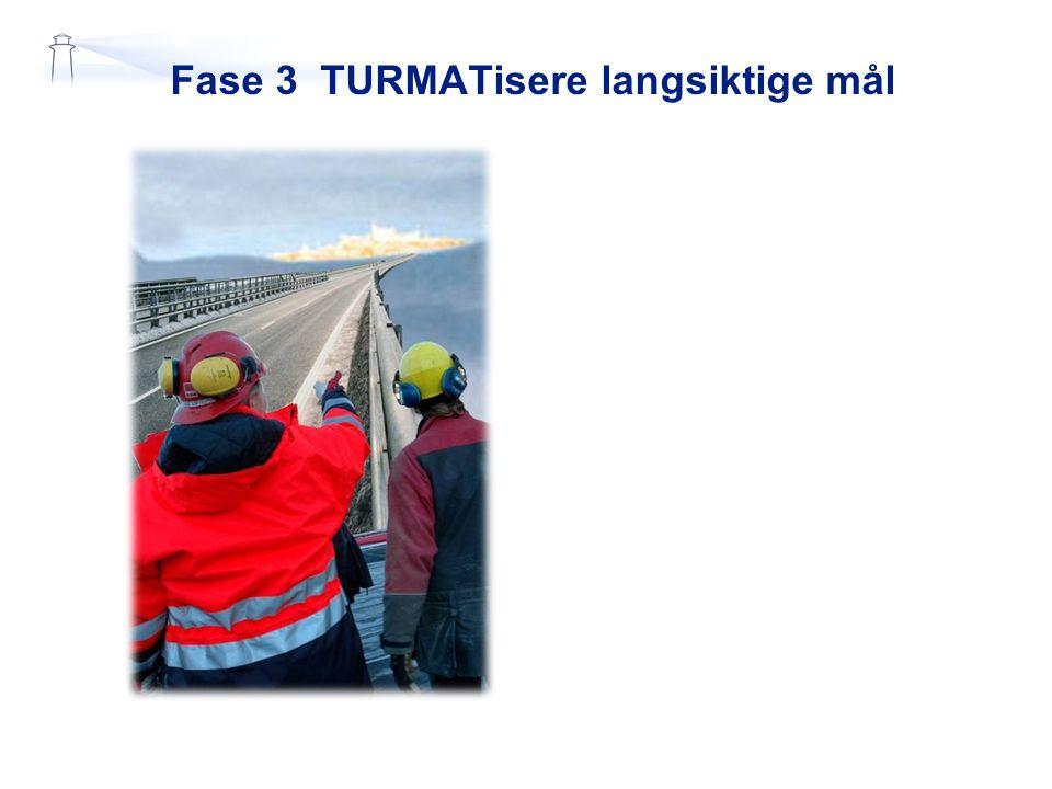 Fase 3 TURMATisere langsiktige mål