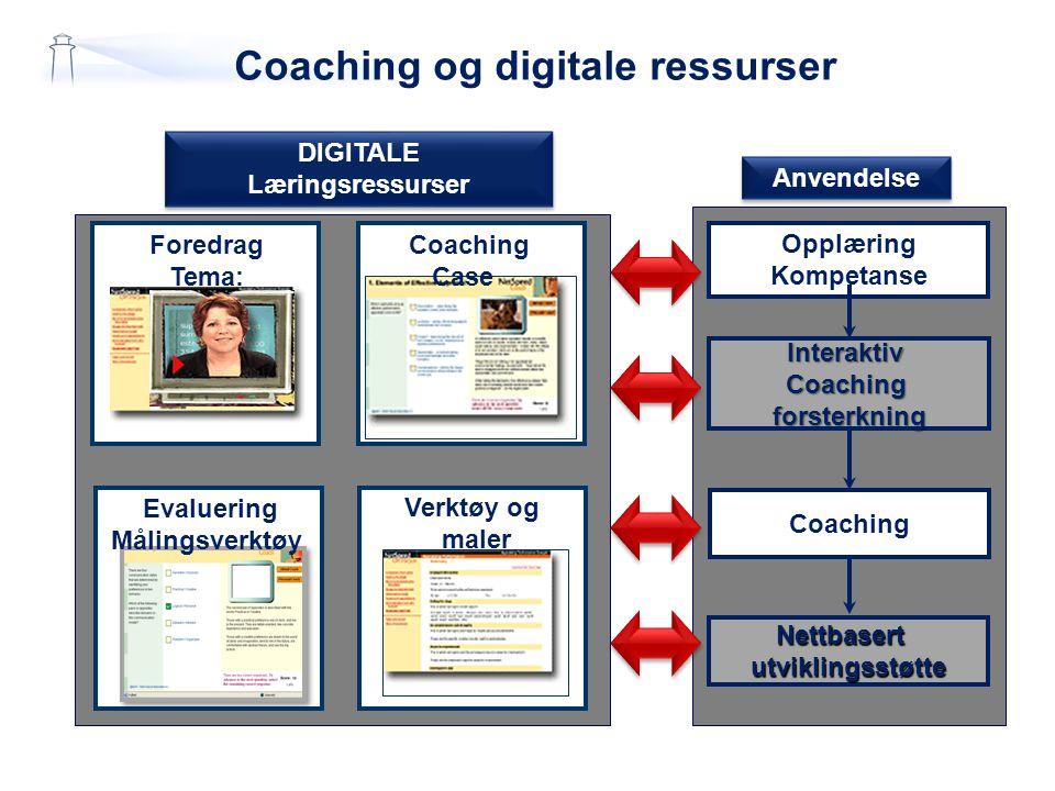 Coaching og digitale ressurser Foredrag Tema: Coaching Case Evaluering Målingsverktøy Verktøy og maler DIGITALE Læringsressurser DIGITALE Læringsressu
