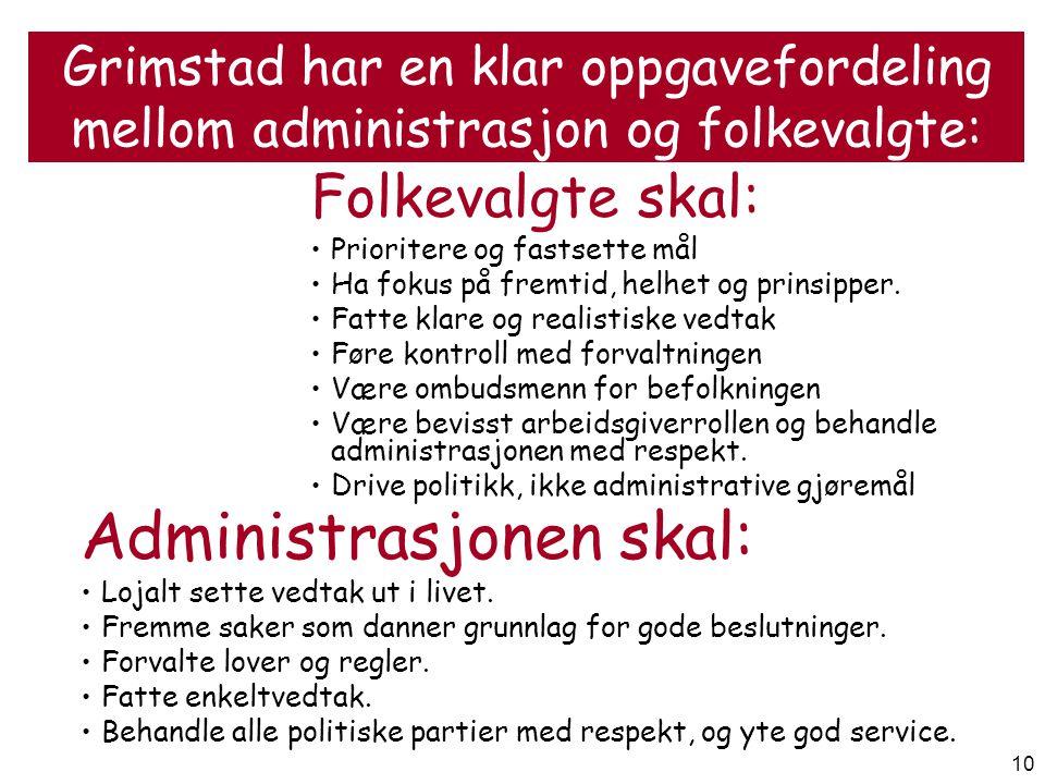 10 Grimstad har en klar oppgavefordeling mellom administrasjon og folkevalgte: Folkevalgte skal: •Prioritere og fastsette mål •Ha fokus på fremtid, he
