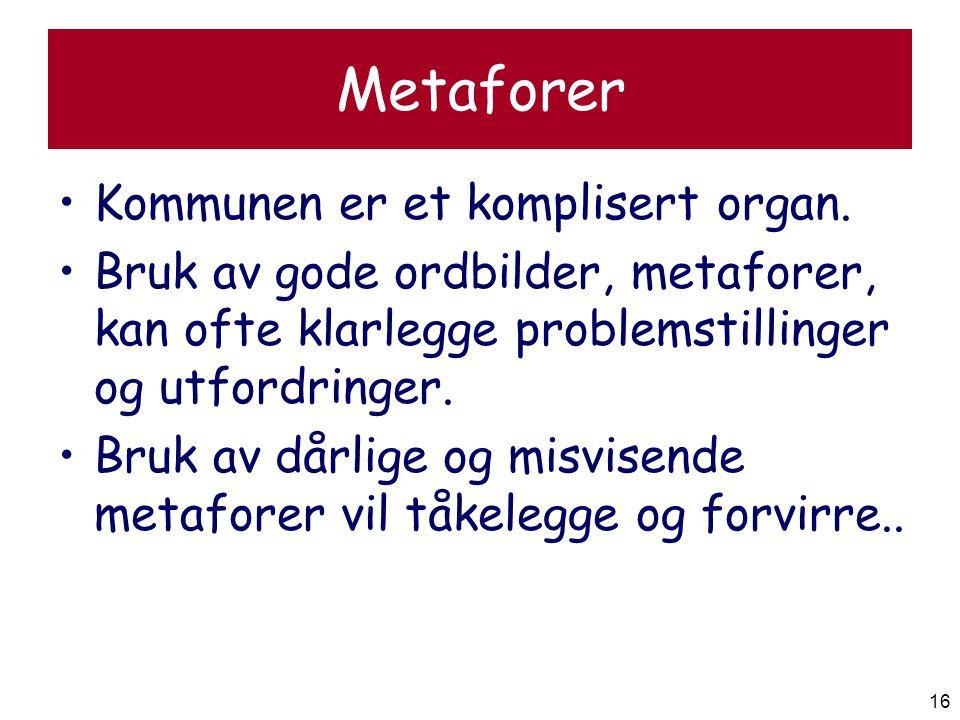 16 Metaforer •Kommunen er et komplisert organ. •Bruk av gode ordbilder, metaforer, kan ofte klarlegge problemstillinger og utfordringer. •Bruk av dårl