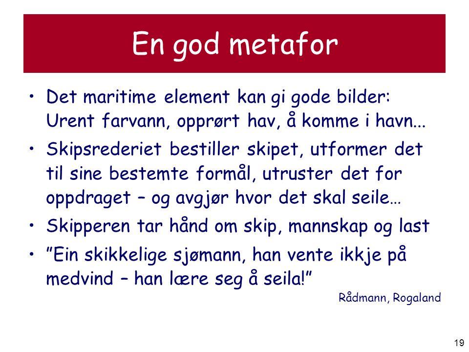 19 En god metafor •Det maritime element kan gi gode bilder: Urent farvann, opprørt hav, å komme i havn... •Skipsrederiet bestiller skipet, utformer de