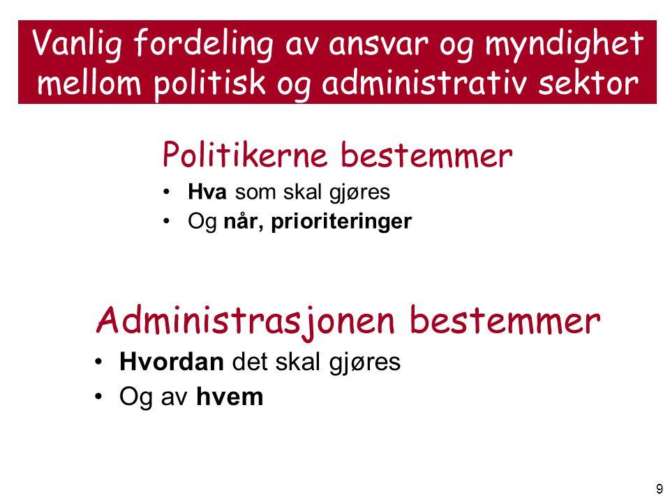 9 Vanlig fordeling av ansvar og myndighet mellom politisk og administrativ sektor Politikerne bestemmer •Hva som skal gjøres •Og når, prioriteringer A