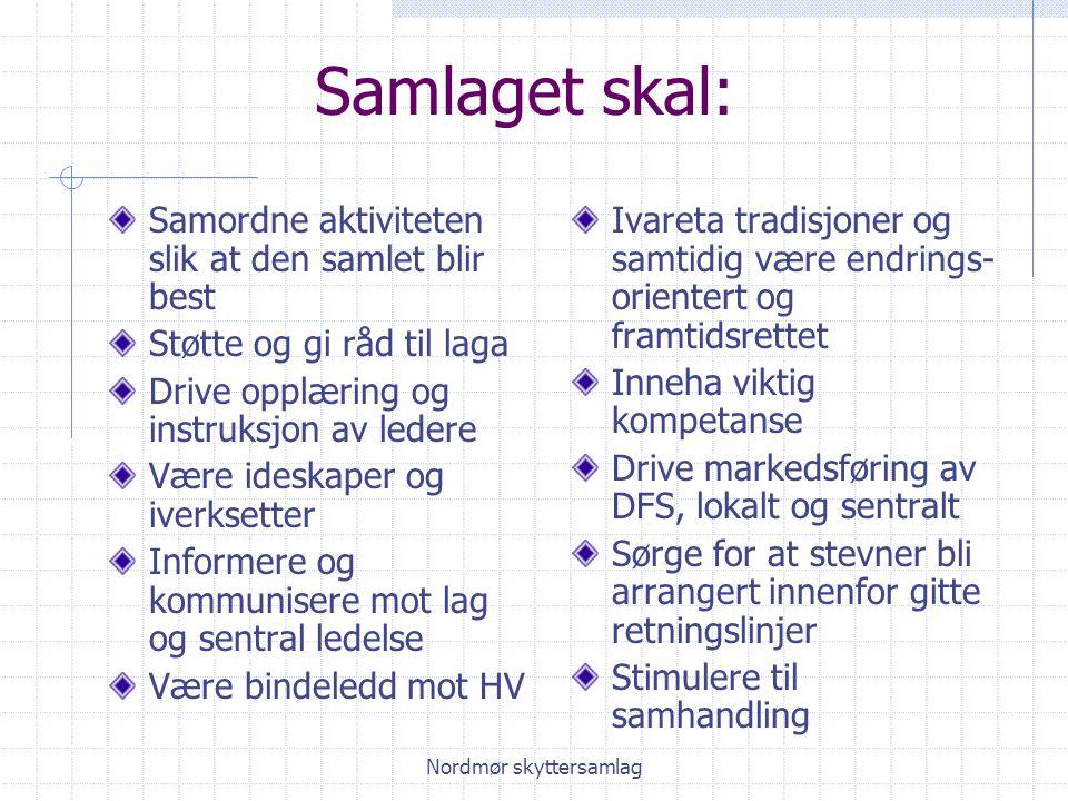 Nordmør skyttersamlag Samlaget skal: Samordne aktiviteten slik at den samlet blir best Støtte og gi råd til laga Drive opplæring og instruksjon av led