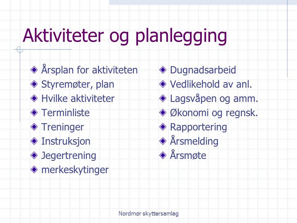 Nordmør skyttersamlag Aktiviteter og planlegging Årsplan for aktiviteten Styremøter, plan Hvilke aktiviteter Terminliste Treninger Instruksjon Jegertr