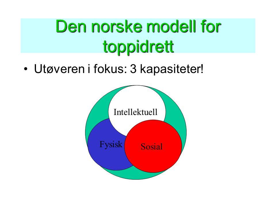 Den norske modell for toppidrett •Utøveren i fokus: 3 kapasiteter! Fysisk k Intellektuell Sosial
