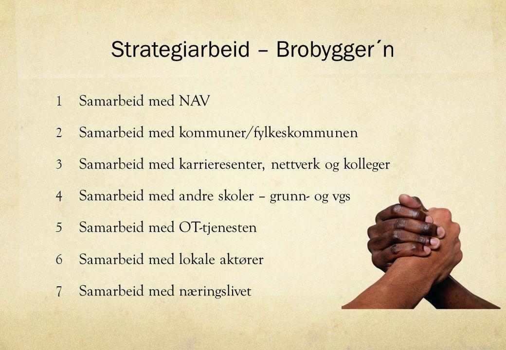 Strategiarbeid – Brobygger´n 1 Samarbeid med NAV 2 Samarbeid med kommuner/fylkeskommunen 3 Samarbeid med karrieresenter, nettverk og kolleger 4 Samarb