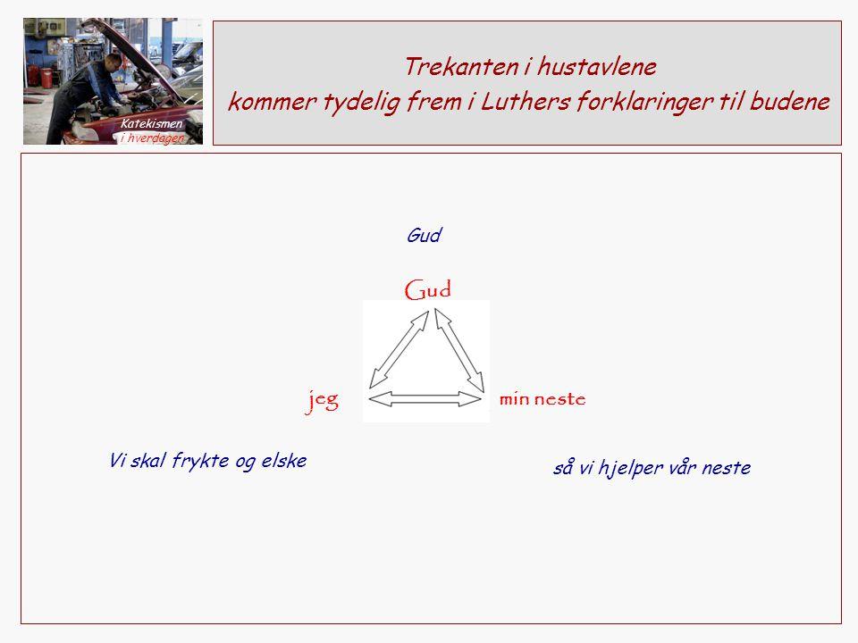 Vi skal frykte og elske så vi hjelper vår neste Trekanten i hustavlene kommer tydelig frem i Luthers forklaringer til budene Katekismen i hverdagen Gud min neste jeg Gud