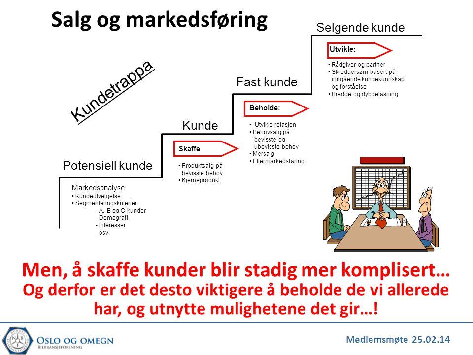 Potensiell kunde Kunde Fast kunde Selgende kunde Kundetrappa Markedsanalyse • Kundeutvelgelse • Segmenteringskriterier: - A, B og C-kunder - Demografi