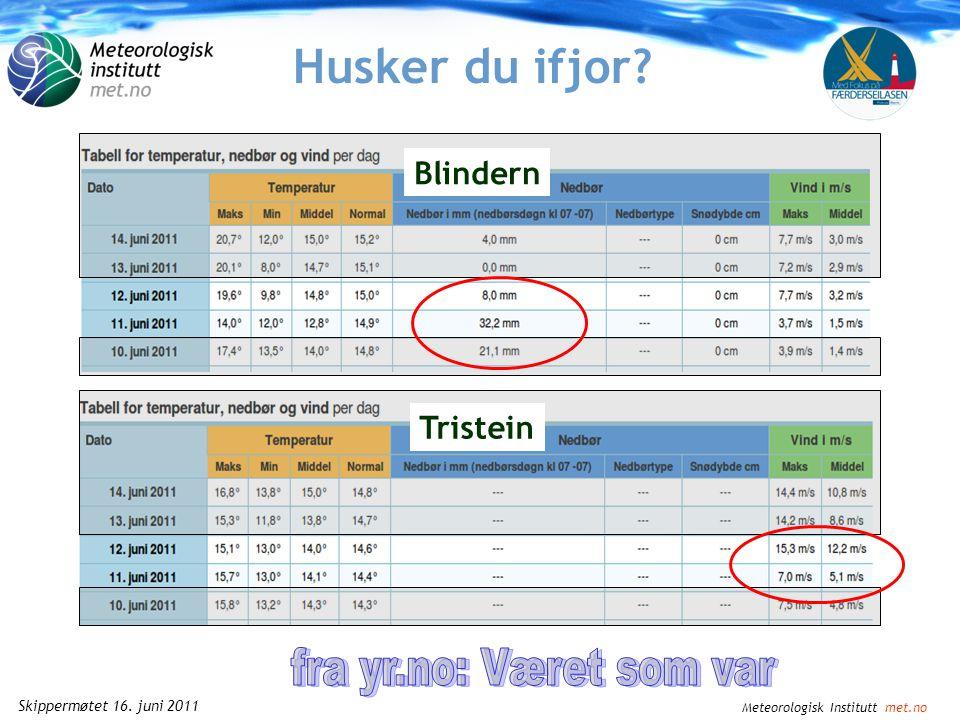 Meteorologisk Institutt met.no Skippermøtet 16. juni 2011 Unike brukere pr.