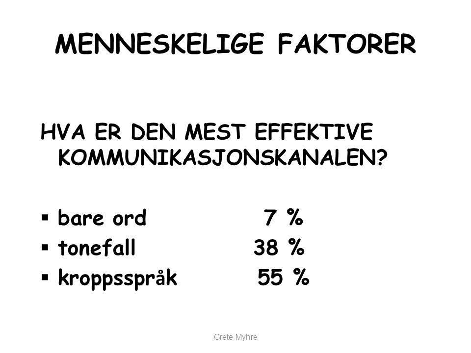 MENNESKELIGE FAKTORER HVA ER DEN MEST EFFEKTIVE KOMMUNIKASJONSKANALEN?  bare ord 7 %  tonefall 38 %  kroppsspr å k 55 %