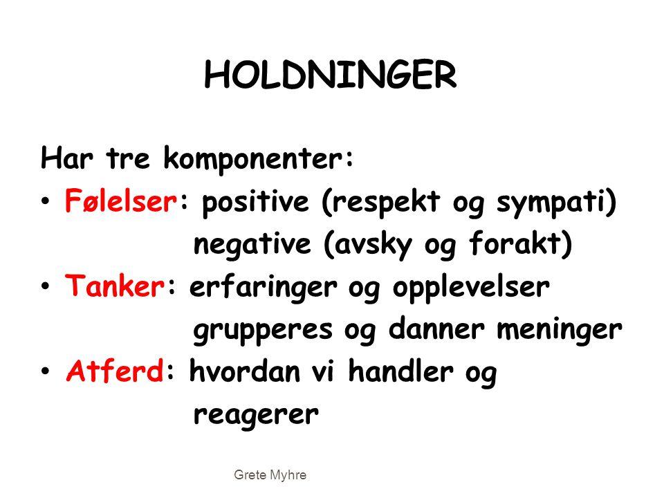 HOLDNINGER Har tre komponenter: • Følelser: positive (respekt og sympati) negative (avsky og forakt) • Tanker: erfaringer og opplevelser grupperes og