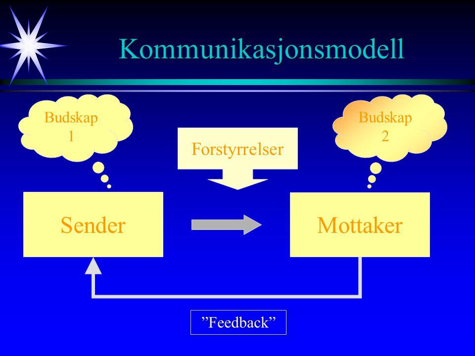 Kommunikasjonsmodell Sender Mottaker Budskap 2 Budskap 1 Feedback Forstyrrelser