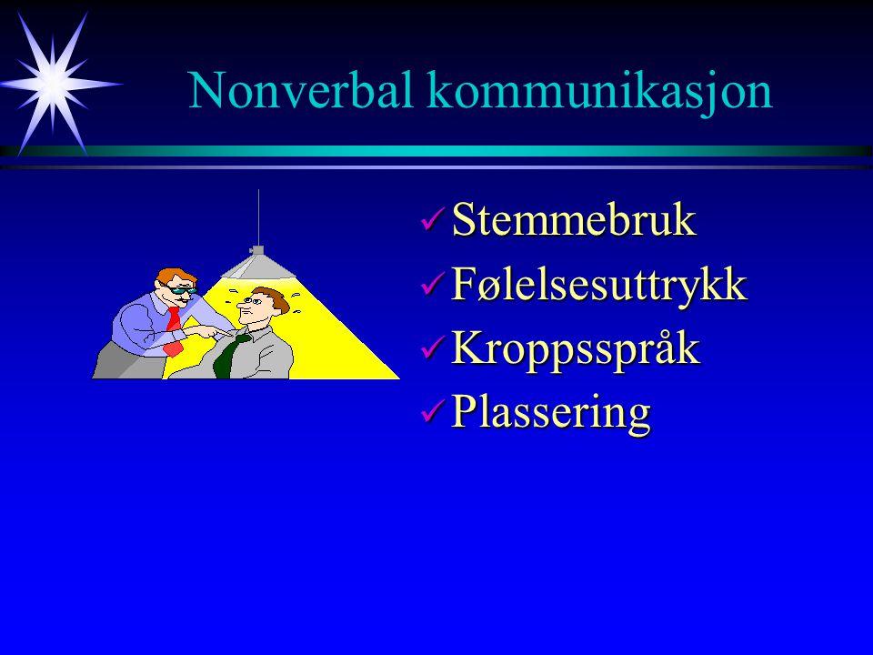 Nonverbal kommunikasjon  Stemmebruk  Følelsesuttrykk  Kroppsspråk  Plassering