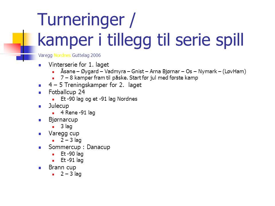 Varegg Nordnes Guttelag 2006 Turneringer / kamper i tillegg til serie spill  Vinterserie for 1. laget  Åsane – Øygard – Vadmyra – Gnist – Arna Bjørn