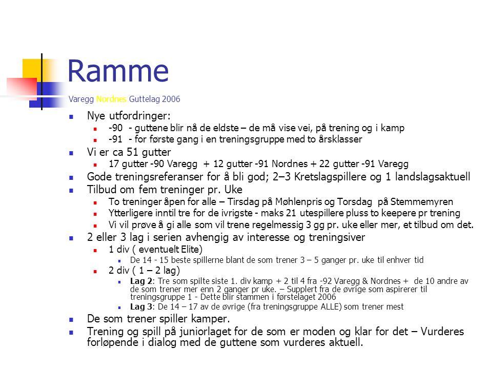 Varegg Nordnes Guttelag 2006 Ramme  Nye utfordringer:  -90 - guttene blir nå de eldste – de må vise vei, på trening og i kamp  -91 - for første gan