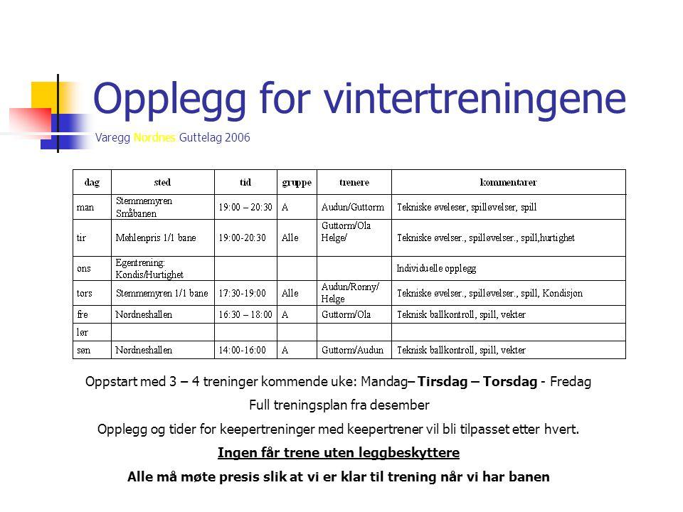 Varegg Nordnes Guttelag 2006 Opplegg for vintertreningene Oppstart med 3 – 4 treninger kommende uke: Mandag– Tirsdag – Torsdag - Fredag Full treningsp