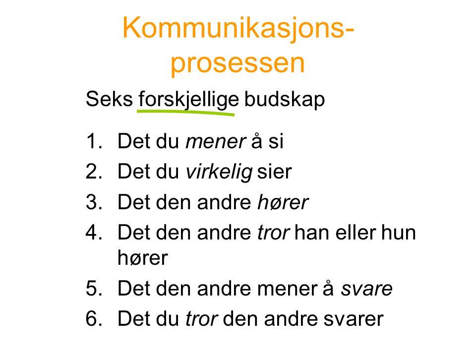 Kommunikasjons- prosessen Seks forskjellige budskap 1.Det du mener å si 2.Det du virkelig sier 3.Det den andre hører 4.Det den andre tror han eller hu
