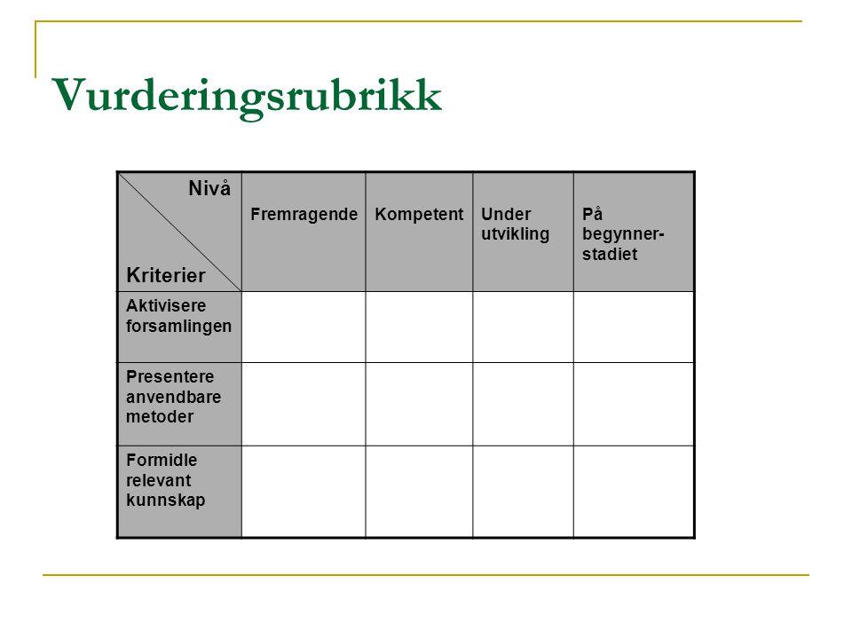 Vurderingsrubrikk Nivå Kriterier Fremragende KompetentUnder utvikling På begynner- stadiet Aktivisere forsamlingen Presentere anvendbare metoder Formi