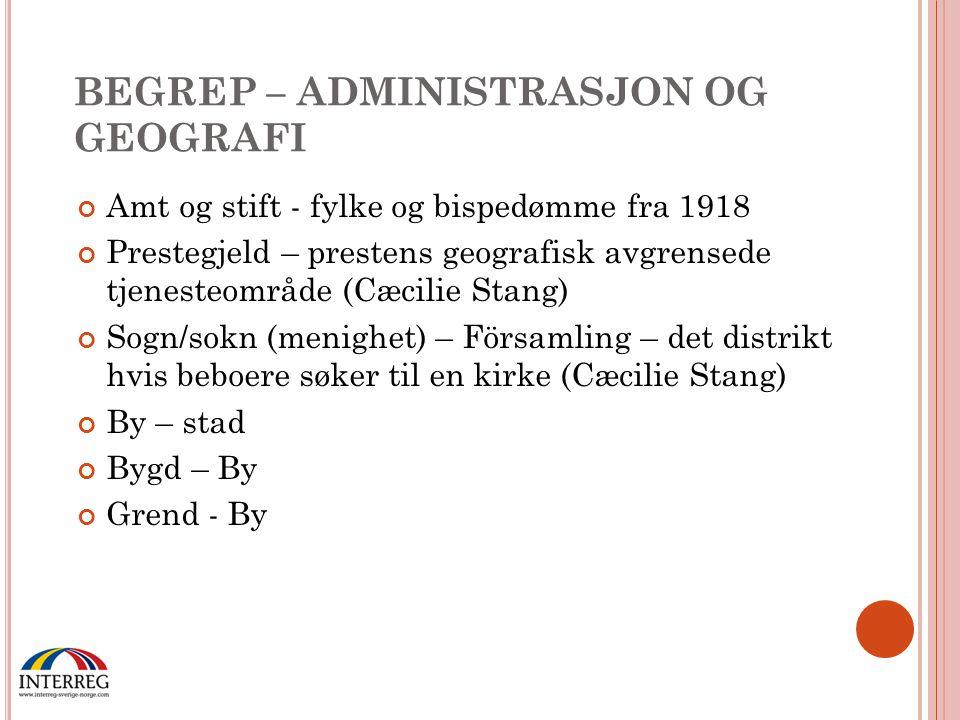 Amt og stift - fylke og bispedømme fra 1918 Prestegjeld – prestens geografisk avgrensede tjenesteområde (Cæcilie Stang) Sogn/sokn (menighet) – Församl