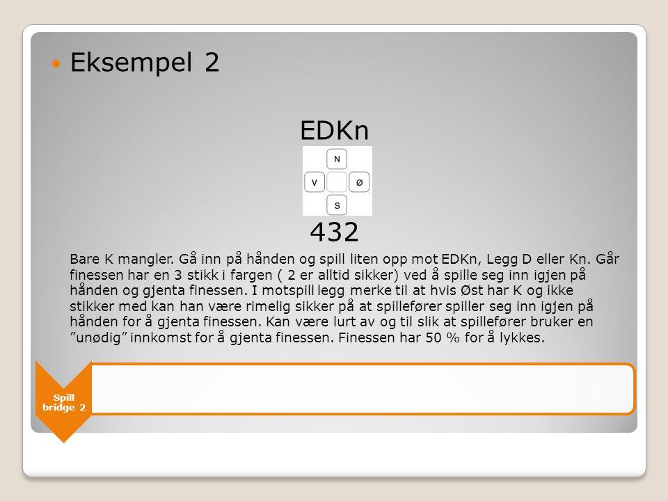 Spill bridge 2  Eksempel 2 EDKn 432 Bare K mangler. Gå inn på hånden og spill liten opp mot EDKn, Legg D eller Kn. Går finessen har en 3 stikk i farg