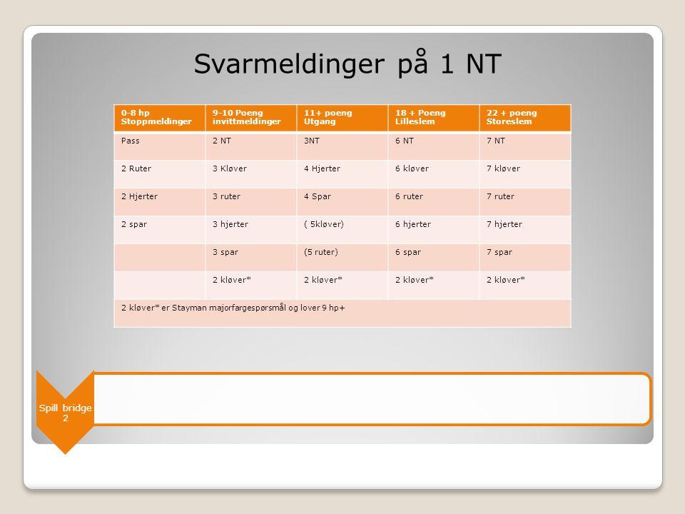 Spill bridge 2 Svarmeldinger på 1 NT 0-8 hp Stoppmeldinger 9-10 Poeng invittmeldinger 11+ poeng Utgang 18 + Poeng Lilleslem 22 + poeng Storeslem Pass2