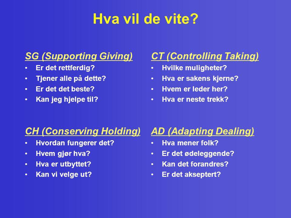 Hva vil de vite? SG (Supporting Giving) •Er det rettferdig? •Tjener alle på dette? •Er det det beste? •Kan jeg hjelpe til? CT (Controlling Taking) • H