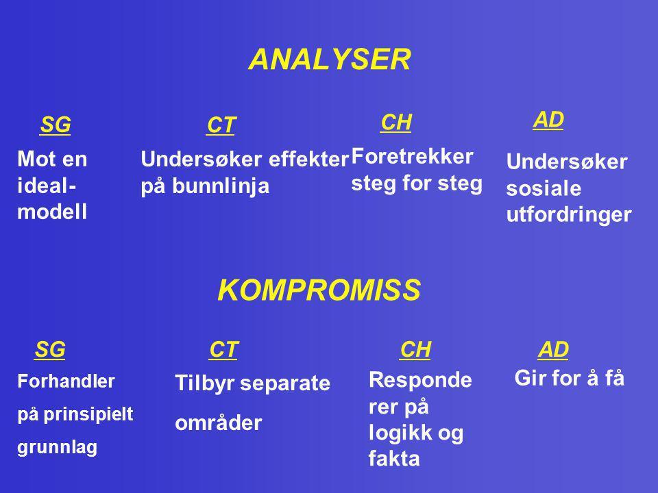 ANALYSER SG Mot en ideal- modell CT Undersøker effekter på bunnlinja CH Foretrekker steg for steg AD Undersøker sosiale utfordringer KOMPROMISS SG For