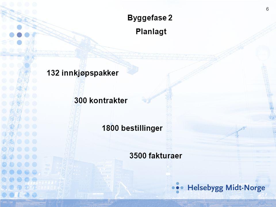 6 Byggefase 2 Planlagt 132 innkjøpspakker 300 kontrakter 1800 bestillinger 3500 fakturaer