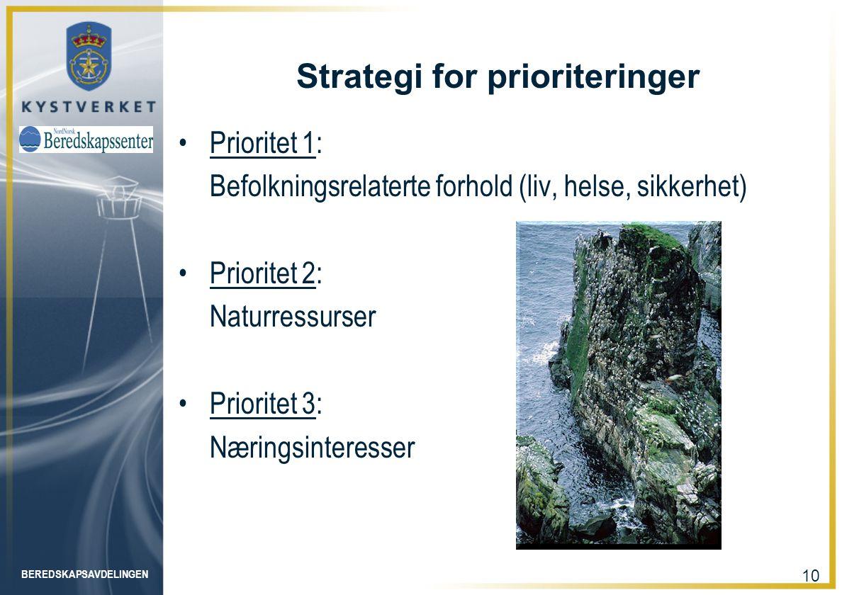 BEREDSKAPSAVDELINGEN 10 •Prioritet 1: Befolkningsrelaterte forhold (liv, helse, sikkerhet) •Prioritet 2: Naturressurser •Prioritet 3: Næringsinteresse