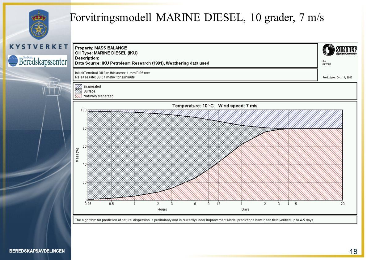 BEREDSKAPSAVDELINGEN 18 Forvitringsmodell MARINE DIESEL, 10 grader, 7 m/s