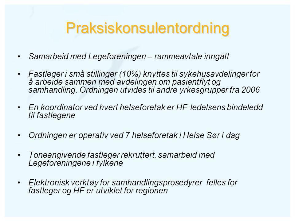 Praksiskonsulentordning •Samarbeid med Legeforeningen – rammeavtale inngått •Fastleger i små stillinger (10%) knyttes til sykehusavdelinger for å arbeide sammen med avdelingen om pasientflyt og samhandling.