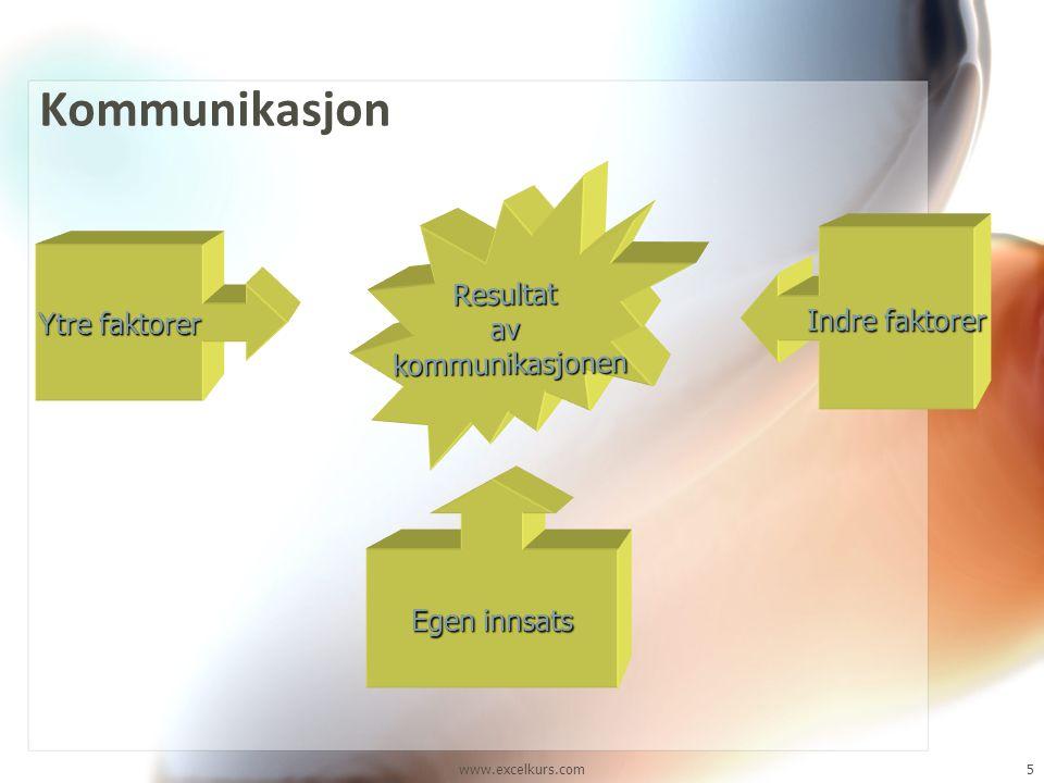 www.excelkurs.com5 Kommunikasjon Resultatavkommunikasjonen Ytre faktorer Indrefaktorer Indre faktorer Egeninnsats Egen innsats