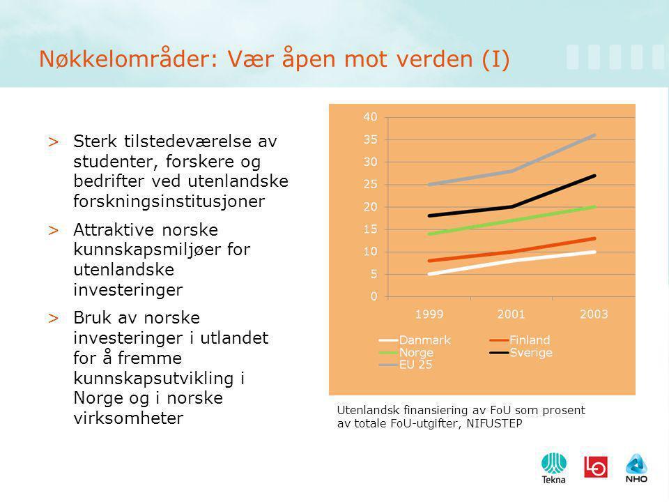 Nøkkelområder: Vær åpen mot verden (I) >Sterk tilstedeværelse av studenter, forskere og bedrifter ved utenlandske forskningsinstitusjoner >Attraktive norske kunnskapsmiljøer for utenlandske investeringer >Bruk av norske investeringer i utlandet for å fremme kunnskapsutvikling i Norge og i norske virksomheter Utenlandsk finansiering av FoU som prosent av totale FoU-utgifter, NIFUSTEP