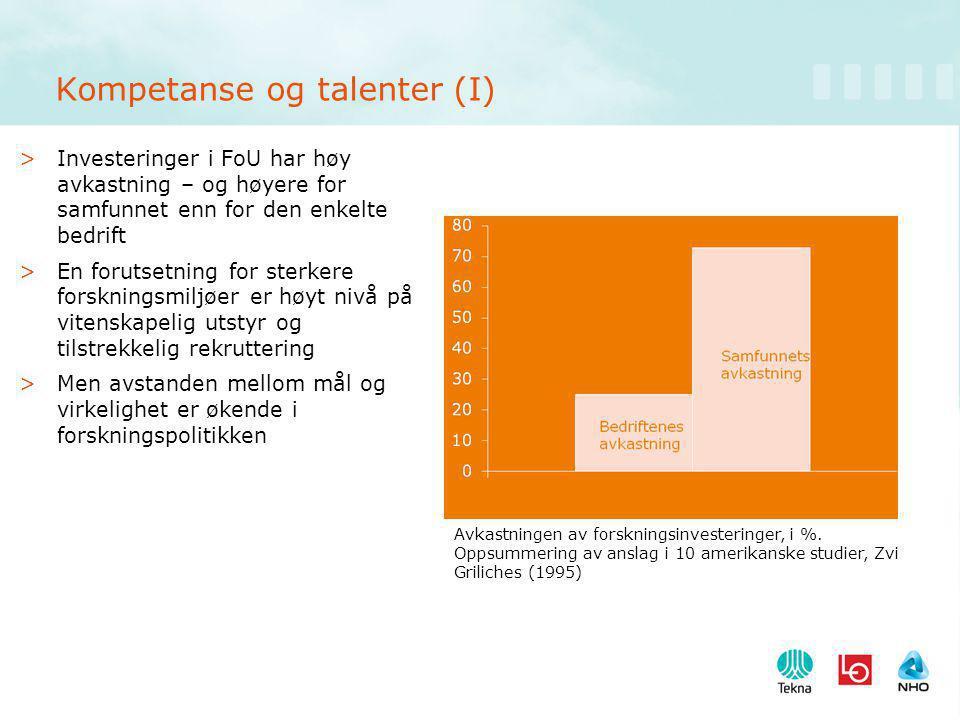 Kompetanse og talenter (I) >Investeringer i FoU har høy avkastning – og høyere for samfunnet enn for den enkelte bedrift >En forutsetning for sterkere forskningsmiljøer er høyt nivå på vitenskapelig utstyr og tilstrekkelig rekruttering >Men avstanden mellom mål og virkelighet er økende i forskningspolitikken Avkastningen av forskningsinvesteringer, i %.