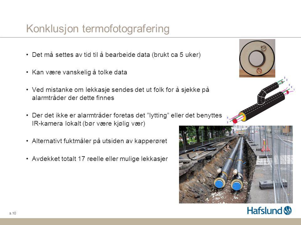 s.10 Konklusjon termofotografering •Det må settes av tid til å bearbeide data (brukt ca 5 uker) •Kan være vanskelig å tolke data •Ved mistanke om lekk