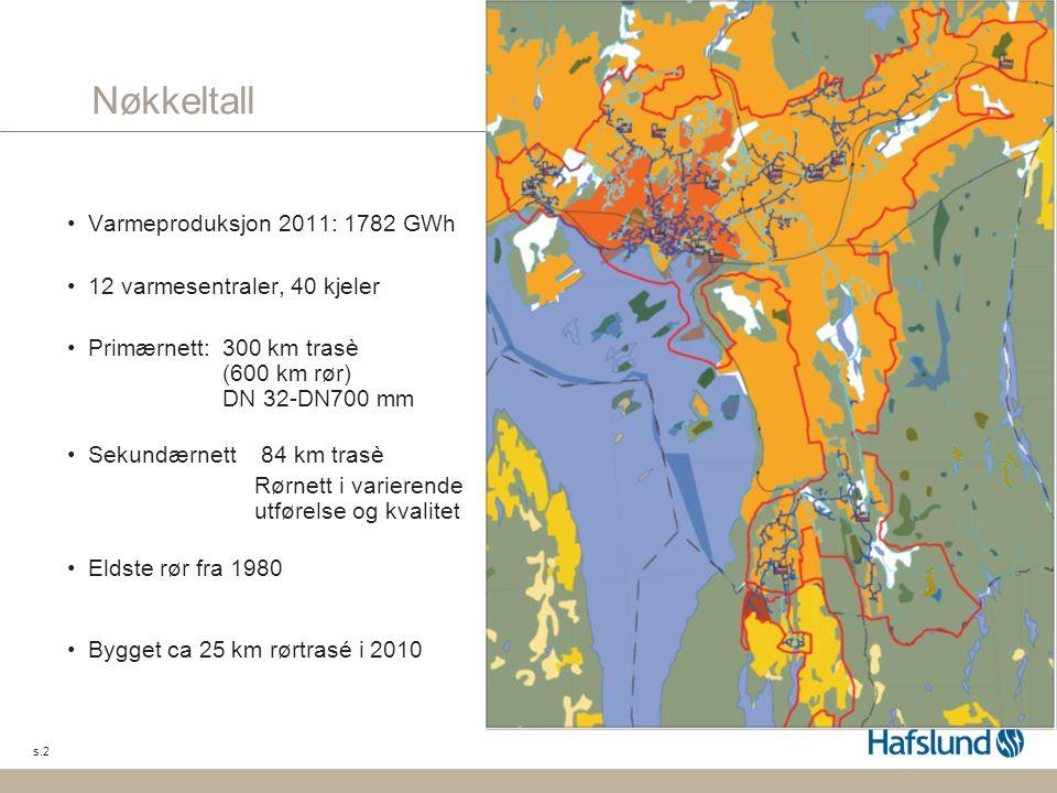 s.2 Nøkkeltall •Varmeproduksjon 2011: 1782 GWh •12 varmesentraler, 40 kjeler •Primærnett:300 km trasè (600 km rør) DN 32-DN700 mm •Sekundærnett 84 km