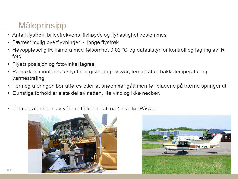 s.4 Måleprinsipp •Antall flystrøk, billedfrekvens, flyhøyde og flyhastighet bestemmes •Færrest mulig overflyvninger - lange flystrøk •Høyoppløselig IR