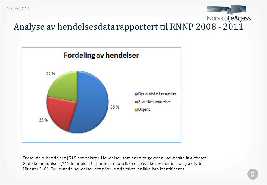 Analyse av hendelsesdata rapportert til RNNP 2008 - 2011 27.06.2014 5 Dynamiske hendelser (518 hendelser): Hendelser som er en følge av en menneskelig