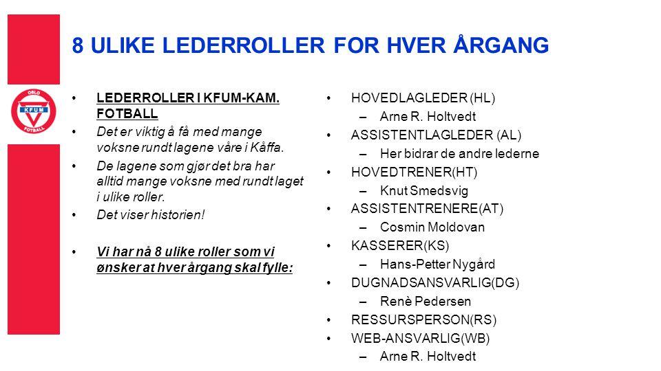 8 ULIKE LEDERROLLER FOR HVER ÅRGANG •LEDERROLLER I KFUM-KAM.