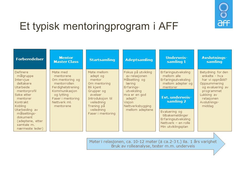 Et typisk mentoringprogram i AFF Startsamling Evt. underveis- samling 2 Underveis- samling 1 Erfaringsutveksling mellom alle Erfaringsutveksling mello