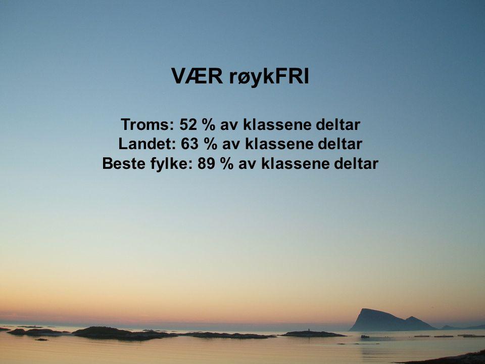 VÆR røykFRI Troms: 52 % av klassene deltar Landet: 63 % av klassene deltar Beste fylke: 89 % av klassene deltar