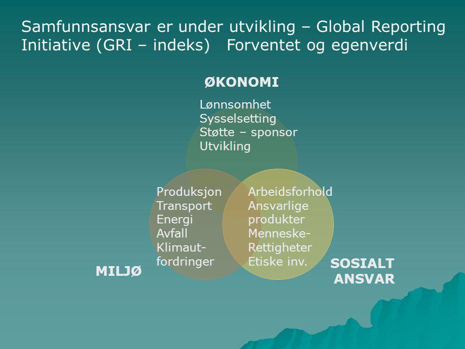 Samfunnsansvar er under utvikling – Global Reporting Initiative (GRI – indeks) Forventet og egenverdi ØKONOMI SOSIALT ANSVAR MILJØ Produksjon Transpor