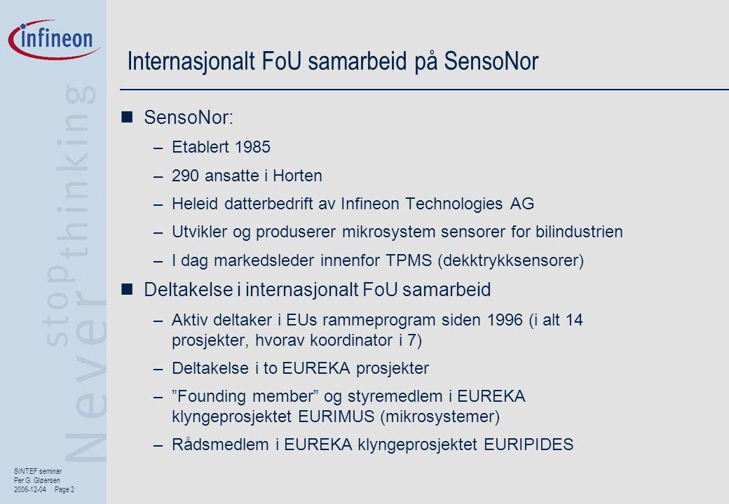 SINTEF seminar Per G. Gløersen 2006-12-04 Page 2 Internasjonalt FoU samarbeid på SensoNor  SensoNor: –Etablert 1985 –290 ansatte i Horten –Heleid dat