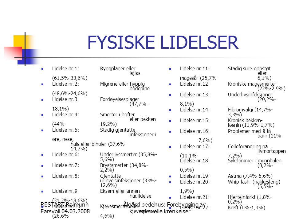 RESTART Reimunn Førsvoll 04.03.2008 Ålgård bedehus: Forebygging av seksuelle krenkelser FYSISKE LIDELSER  Lidelse nr.1:Ryggplager eller isjias (61,5%-33,6%)  Lidelse nr.2:Migrene eller hyppig hodepine (48,6%-24,6%)  Lidelse nr.3Fordøyelsesplager (47,7%- 18,1%)  Lidelse nr.4:Smerter i hofter eller bekken (44%-19,2%)  Lidelse nr.5:Stadig gjentatte infeksjoner i øre, nese, hals eller bihuler (37,6%- 14,7%)  Lidelse nr.6:Underlivssmerter (35,8%- 5,6%)  Lidelse nr.7:Brystsmerter (34,8%- 2,2%)  Lidelse nr.8:Gjentatte urinveisinfeksjoner (33%- 12,6%)  Lidelse nr.9Eksem eller annen hudlidelse (31,2%-18,6%)  Lidelse nr.10:Kjevesmerter eller kjevesperre (26,6%-4,6%)  Lidelse nr.11:Stadig sure oppstøt eller magesår (25,7%-6,1%)  Lidelse nr.12:Kroniske magesmerter (22%-2,9%)  Lidelse nr.13:Underlivsinfeksjoner (20,2%- 8,1%)  Lidelse nr.14:Fibromyalgi (14,7%- 3,3%)  Lidelse nr.15:Kronisk bekken- løsnin (11,9%-1,7%)  Lidelse nr.16:Problemer med å få barn (11%- 7,6%)  Lidelse nr.17:Celleforandring på livmortappen (10,1%-7,2%) Lidelse nr.18:Sykdommer i munnhulen (8,2%- 0,5%)  Lidelse nr.19:Astma (7,4%-5,6%)  Lidelse nr.20:Whip-lash (nakkesleng) (5,5%- 1,9%)  Lidelse nr.21:Hjerteinfarkt (1,8%- 0,2%)  Lidelse nr.22:Kreft (0%-1,3%)