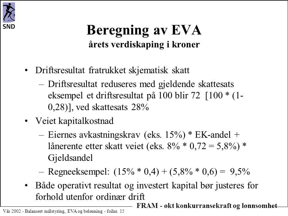 FRAM - økt konkurransekraft og lønnsomhet Vår 2002 - Balansert målstyring, EVA og belønning - foilnr. 15 Beregning av EVA årets verdiskaping i kroner