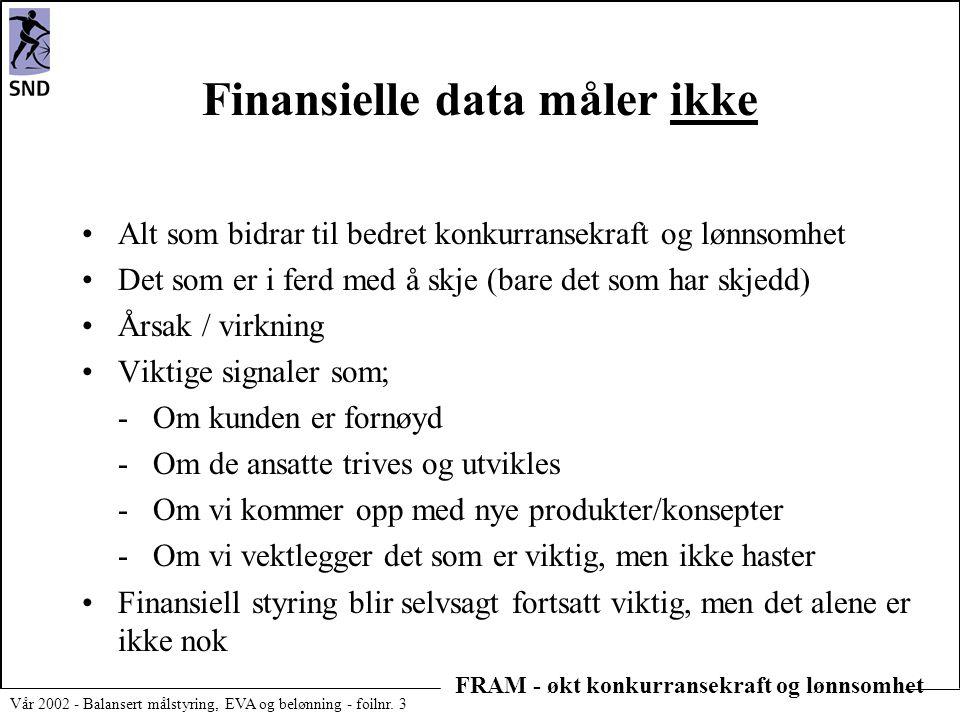 FRAM - økt konkurransekraft og lønnsomhet Vår 2002 - Balansert målstyring, EVA og belønning - foilnr. 3 Finansielle data måler ikke •Alt som bidrar ti