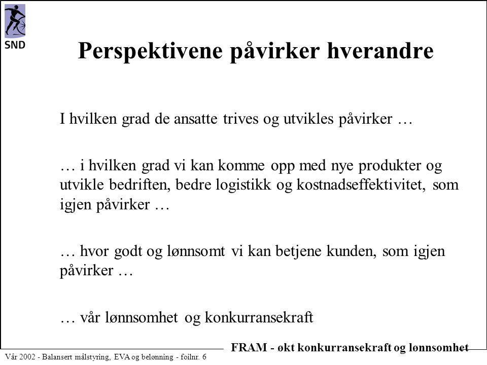 FRAM - økt konkurransekraft og lønnsomhet Vår 2002 - Balansert målstyring, EVA og belønning - foilnr. 6 Perspektivene påvirker hverandre I hvilken gra