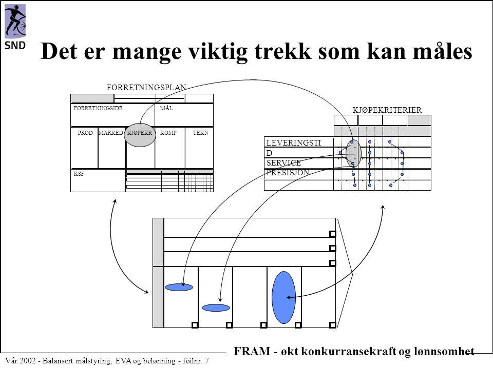 FRAM - økt konkurransekraft og lønnsomhet Vår 2002 - Balansert målstyring, EVA og belønning - foilnr. 7 Det er mange viktig trekk som kan måles.......